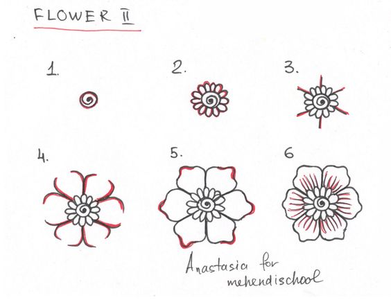 Mehndi Flower Tutorial : How to draw a beautiful and smooth mehndi flower small