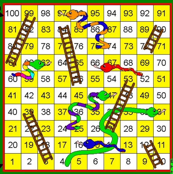 chutes and ladders board game template - snakes and ladders templates technology integration
