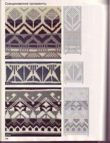 Вязание спицами схемы клубок