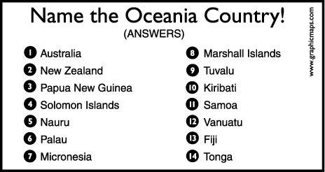 Lawrence Carlos Poole Harbour Bird Population Diagramss - Kiribati map quiz
