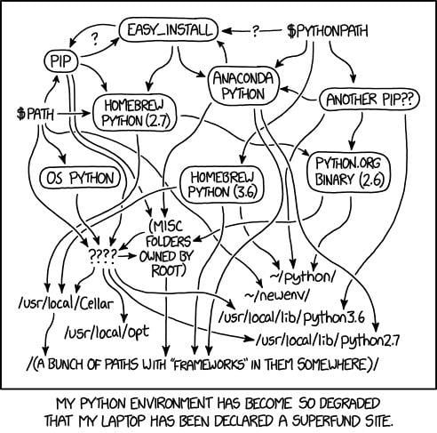 Get Your Computer Ready For Machine Learning How What And Why You Should Use Anaconda Miniconda Machine Learning Projects Machine Learning Learning Projects