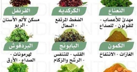 معلومات طبية يومية م ـ ـلومات صحية صحتك Health Facts Fitness Health Facts Food How To Stay Healthy