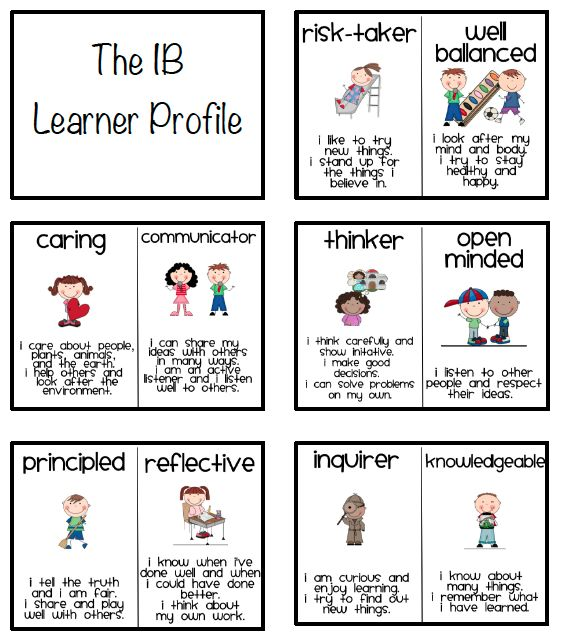 Learner Profile