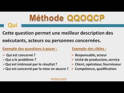 La Methode Des Qqoqcp Methodes Et Outils De Gestion Ouati Com Presentation Orale Poser Des Questions Questions