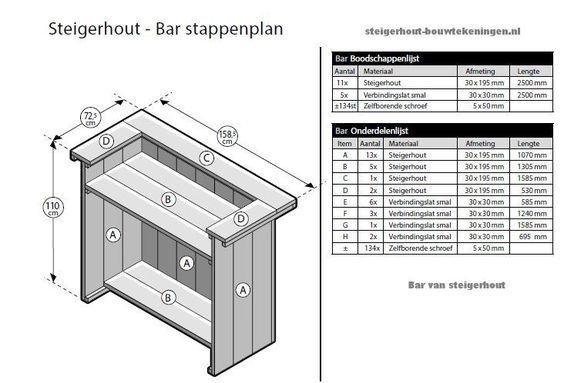 Bouwtekening en voorbeelden om zelf een bar van steigerhout te maken. Tuinbar en huisbar van sloophout of pallets, gratis stappenplan en bouwtekeningen.
