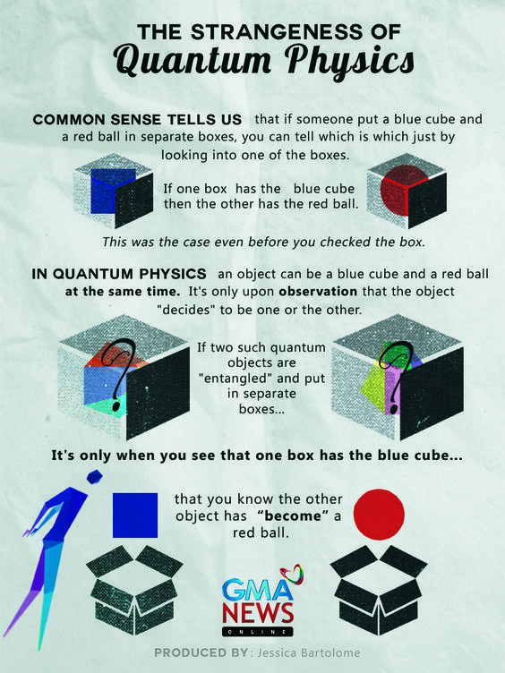 Never got a simpler explanation.. . Quantum Physics made simple by a Pinay physicist | SciTech | GMA News Online: