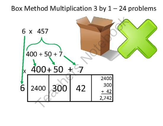 Box Method Multiplication - Partial Products 3 by 1 - 24 Problems ...