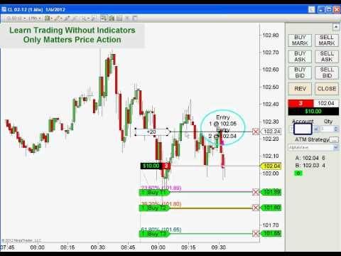 Crude oil trading indicators