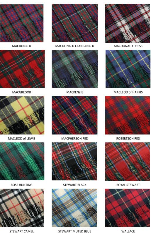 Mccracken clan plaid colors
