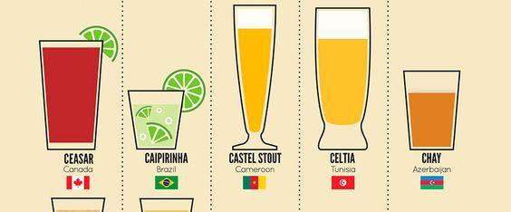 <p>La empresa Wine Investment creó esta genial infografía como las bebidas más emblemáticas de 80 países. La gama incluye desde bebidas alcohólicas y alucinógenas como la absenta, hasta la clásica Coca-Cola. Colombia y Venezuela destacan por su aguardiente y su chicha, respectivamente. </p>