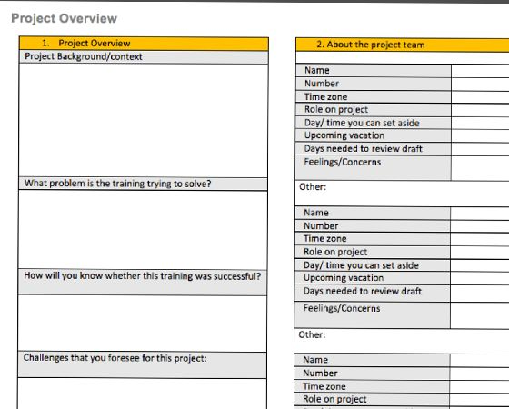 E-Learning Course QA Template by Rachel Barnum Free Downloads - project overview template