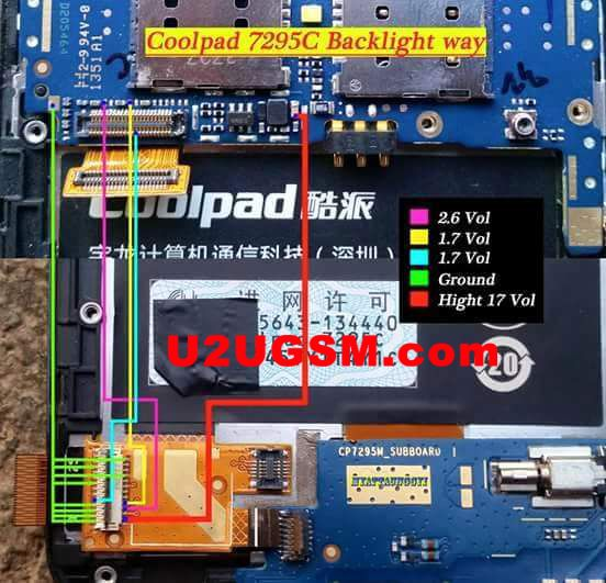 12+ Iphone 5s red screen solution info
