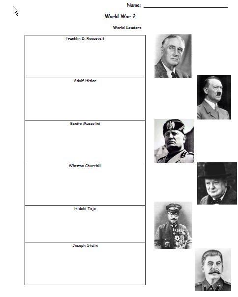 Complete World War 2 Unit Lessons Study Guide