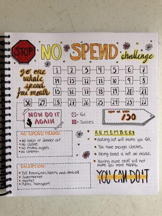 30 Inspiring Bullet Journal Budget Layouts That Ll Rock Your Personal Finances Bullet Journal Budget Bullet Journal Savings Bullet Journal
