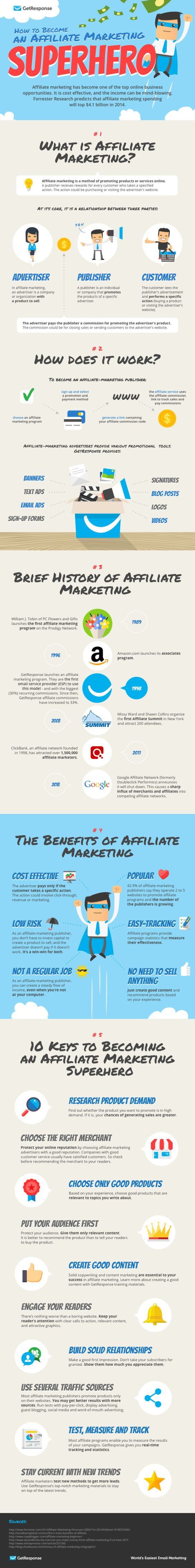 How to become an affiliate marketing superhero (Infographic)