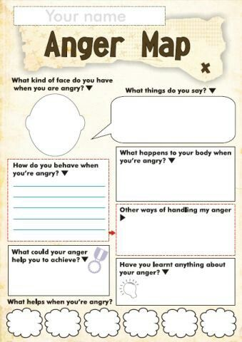 Anger Map - Child Psychology