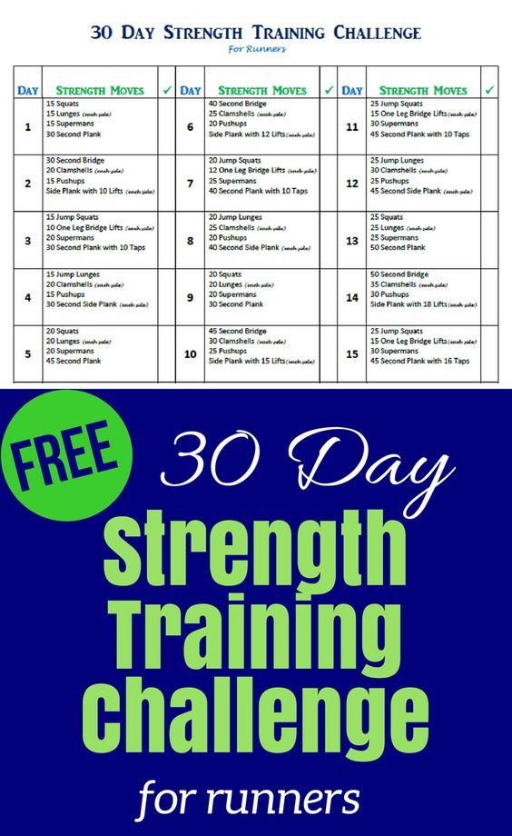 30 Day Running And Strength Training Plan Free Pdf Strength Training For Beginners Strength Training Plan Strength Training For Runners