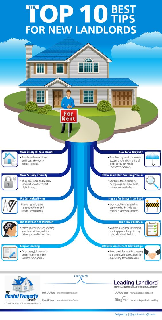 top 10 best tips for new landlords infographic