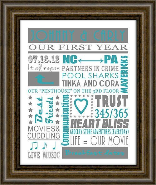 Gift For Him Husband Boyfriend Anniversary Gift Wedding