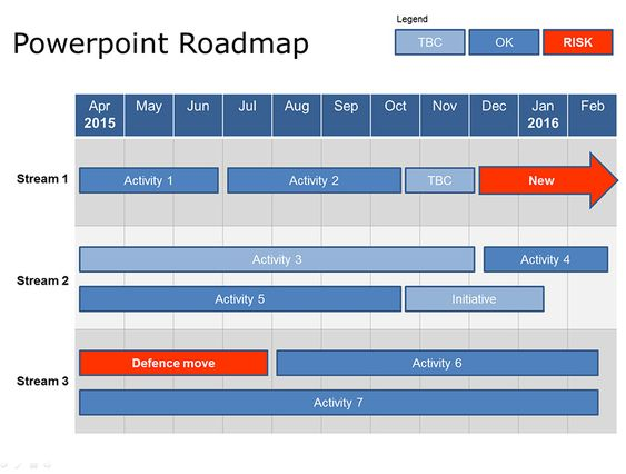 Powerpoint 1 Year Roadmap Template. Download Now. | Strategic