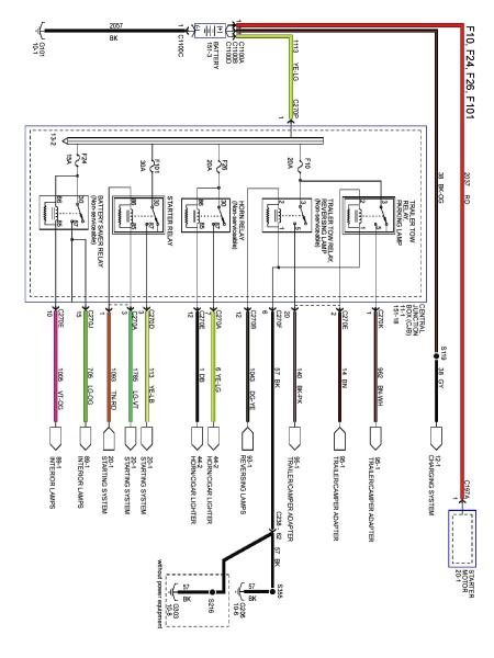 Ford F150 Trailer Wiring Harness Diagram Diagram Design