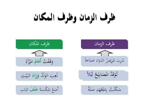 ظرف الزمان وظرف المكان Youtube Arabic Lessons Lesson