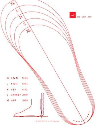 Printable Man Shoe Size Chart Templates