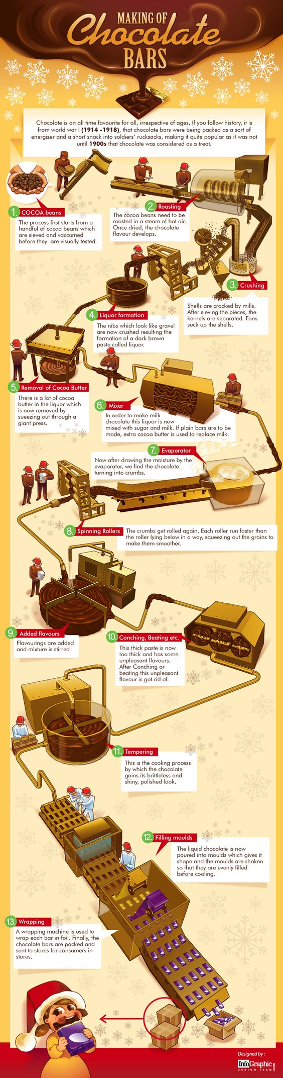 Worksheet History Of Chocolate Bars chocolate bars do you and bar on pinterest making of read more httpwp me