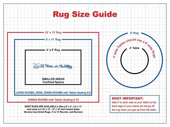 Rug Size Guides Web Rugs To Consider Pinterest Home Cheat Sheets And Home Decor