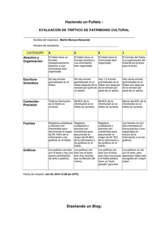 Haciendo un Folleto : EVALUACIÓN DE TRIPTICO DE PATRIMONIO CULTURALNombre del maestro/a:  Martin Moreyra NavarreteNombre d...