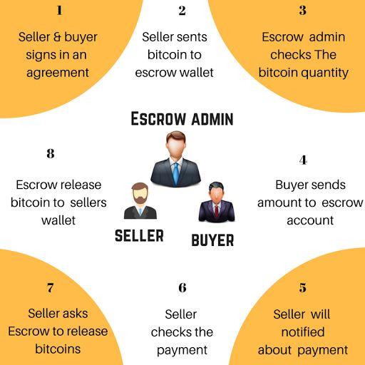 скачать моды на майнкрафт биткоин