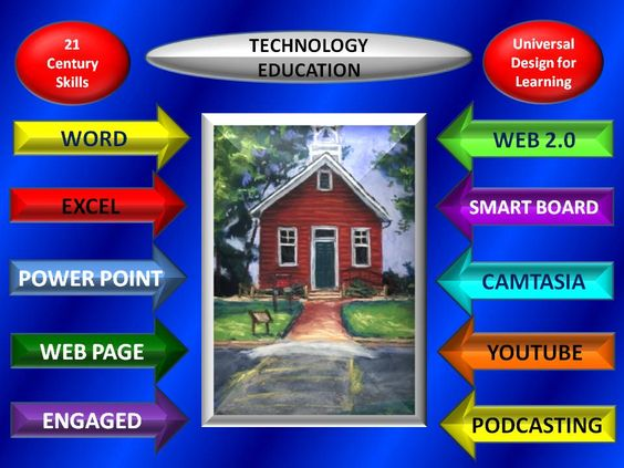 Integrating technology aligned to the Common Core - MANY resources! Incredible site!!! Numerous activities across ALL subject areas