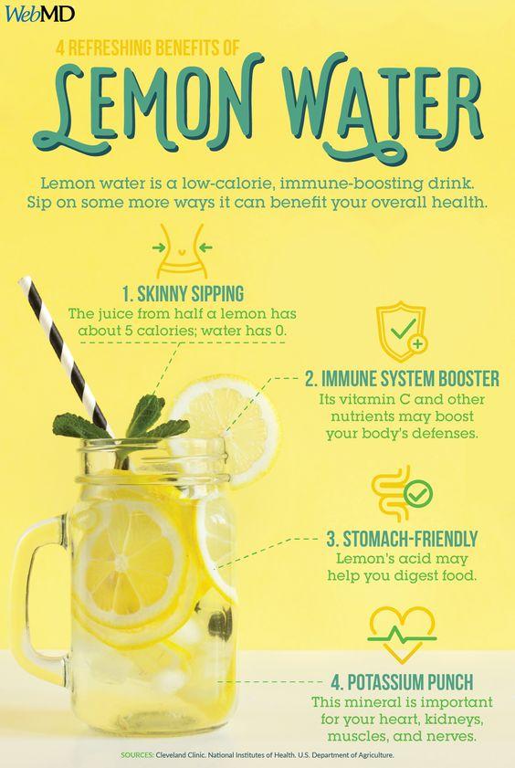 Making Lemon Water