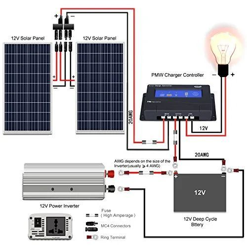 Mingpu 1kw Off Grid Solar Power Supply System With Solar Panel Controller Inverter Cable In 2020 Off Grid Solar Off Grid Solar Power Solar Panels