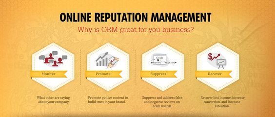 Some facts that worth knowing about Online reputation management