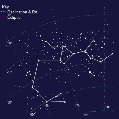 the myth surrounding the constellation of serpens The astrological sign 'scorpio' is based on the constellation of scorpius  in greek mythology scorpius represents a scorpion that  south-eastern sky around .