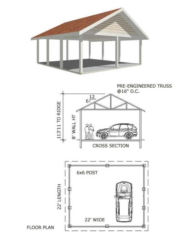 Double carport dimensions for the home pinterest for Single car carport dimensions