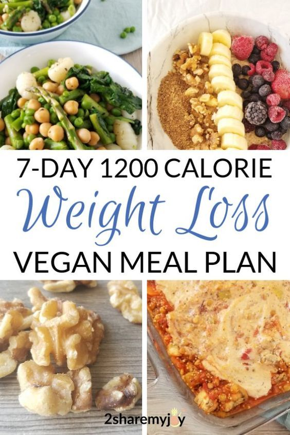 Pin On Weight Loss Meal Plan