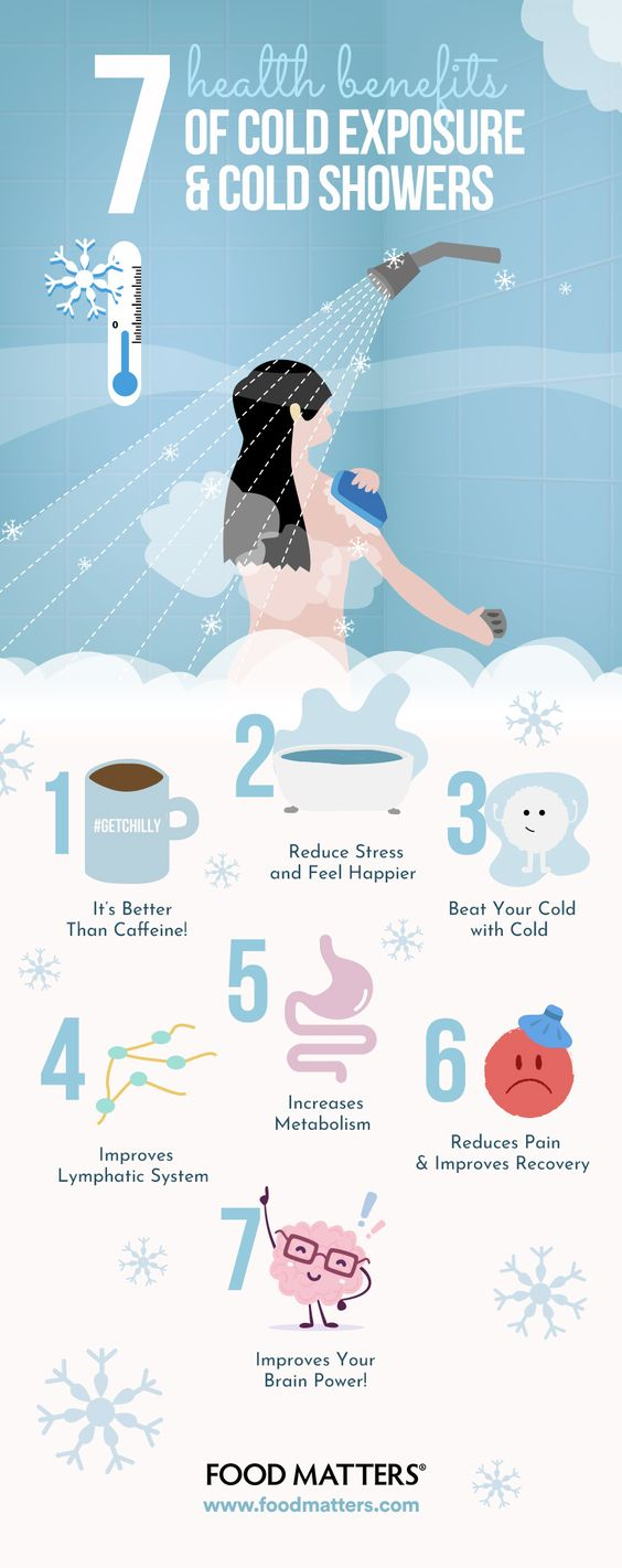 7 Health Benefits of Cold Showers & Cold Exposure | FOOD MATTERS®