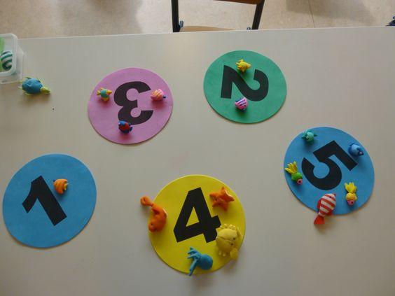 Visje tellen in groep 1.