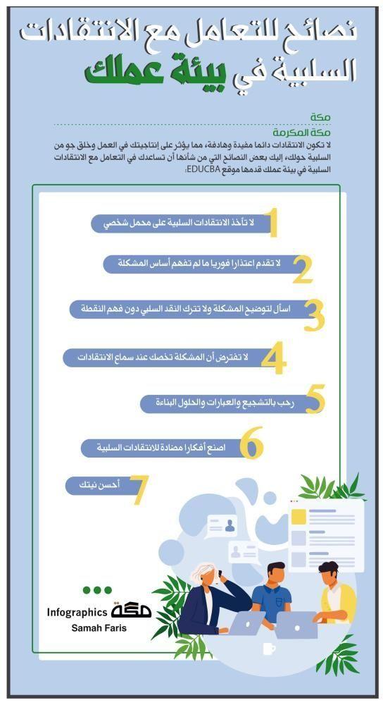 أنفوجرافيك نصائح للتعامل مع الانتقادات السلبية في بيئة عملك نصائح البيئة العمل وظائف النقد السلبي صحيفة مكة متعة الإبداع Infographic Map Asos