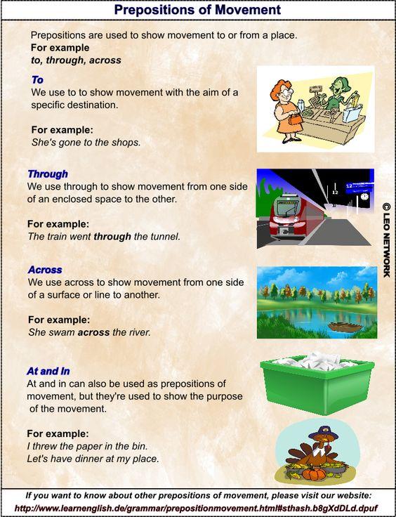 Forum   _____ Learn English   Fluent LandPrepositions of Movement ...