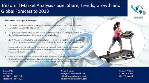 Treadmill Market Analysis By Type Manual Treadmill Motorized Treadmill And Hybrid Treadmill By Application Househol Marketing Global Healthcare Industry
