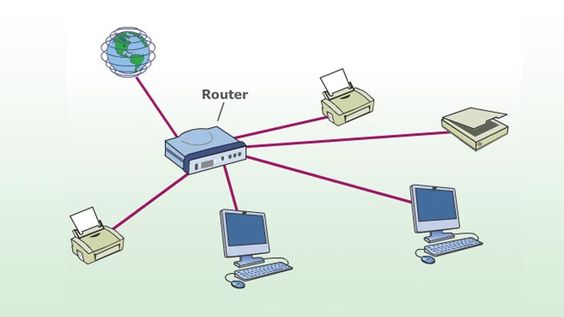 Computer Networks With Images Computer Network Learning