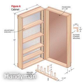 Cabinet dimensions