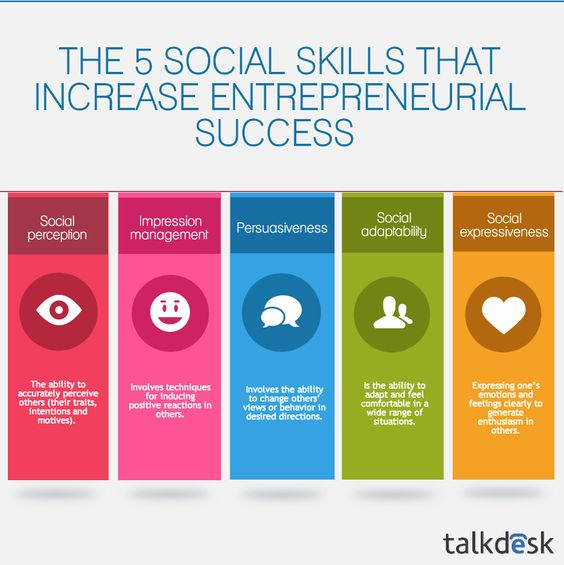 The 5 Social Skills That Increase Entrepreneurial Success Social - entrepreneurial success checklist