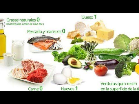 250 Alimentos Keto Que Puedes Comer En La Dieta Cetogenica Tengo Un Plan Live Keto Meal Plan Keto Diet For Beginners Diet Recipes