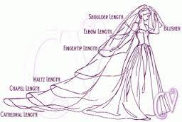 wedding veils over face - Google Search