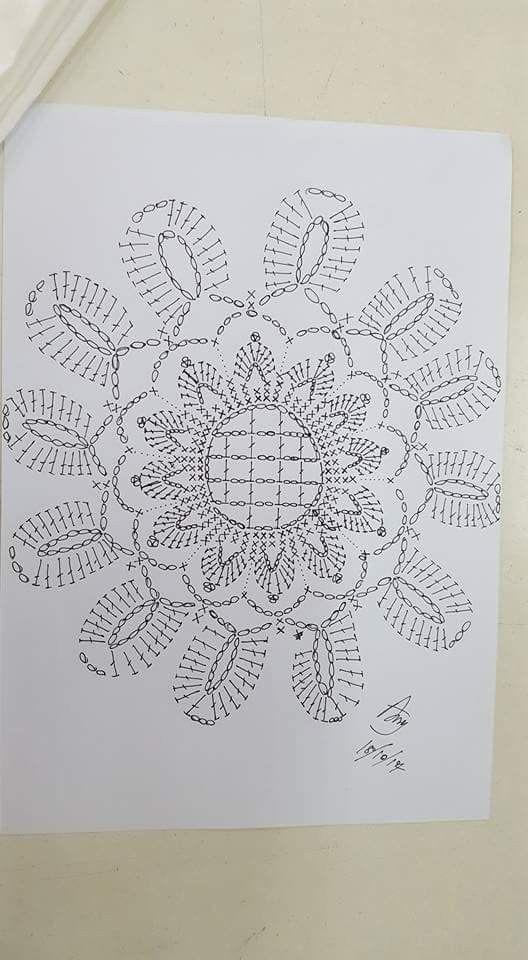 Pin Di Bunga Rajutan