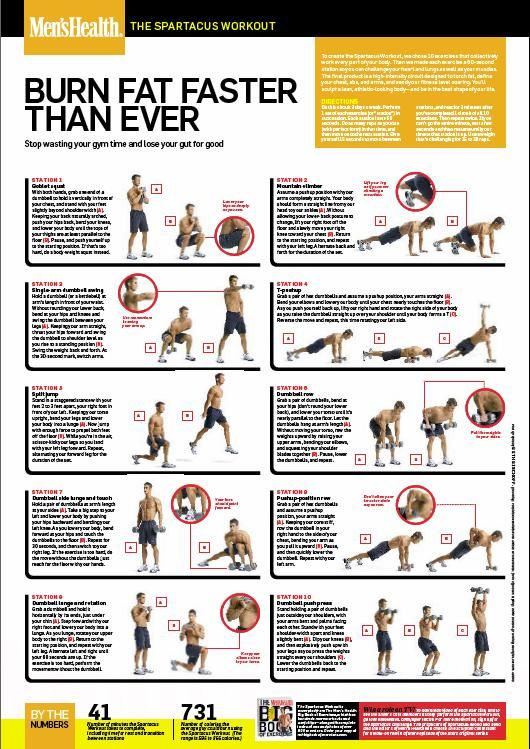 Spartacus Workout in Men's Health magazine (I can't do this workout ...
